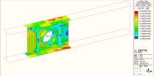 貫通孔を有する鉄骨梁の応力図